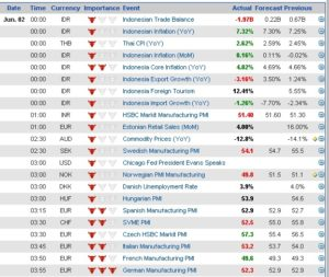 trade with forex news
