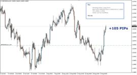 NFP forex trading secret