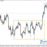 forex signals on usdcad