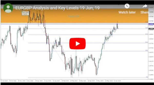 best accurate forex signals live