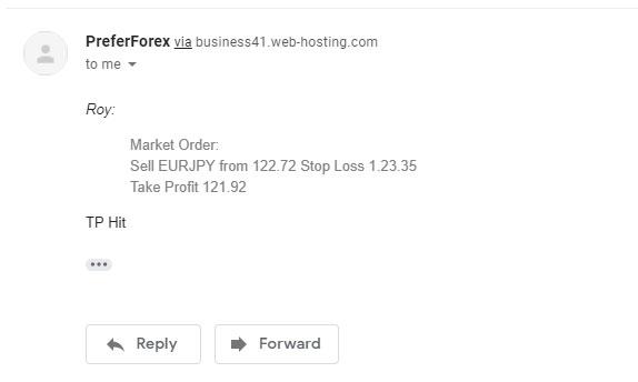 preferforex trading signals