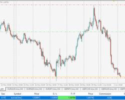 profit from erucad signals