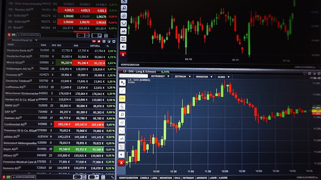 forex trading for business